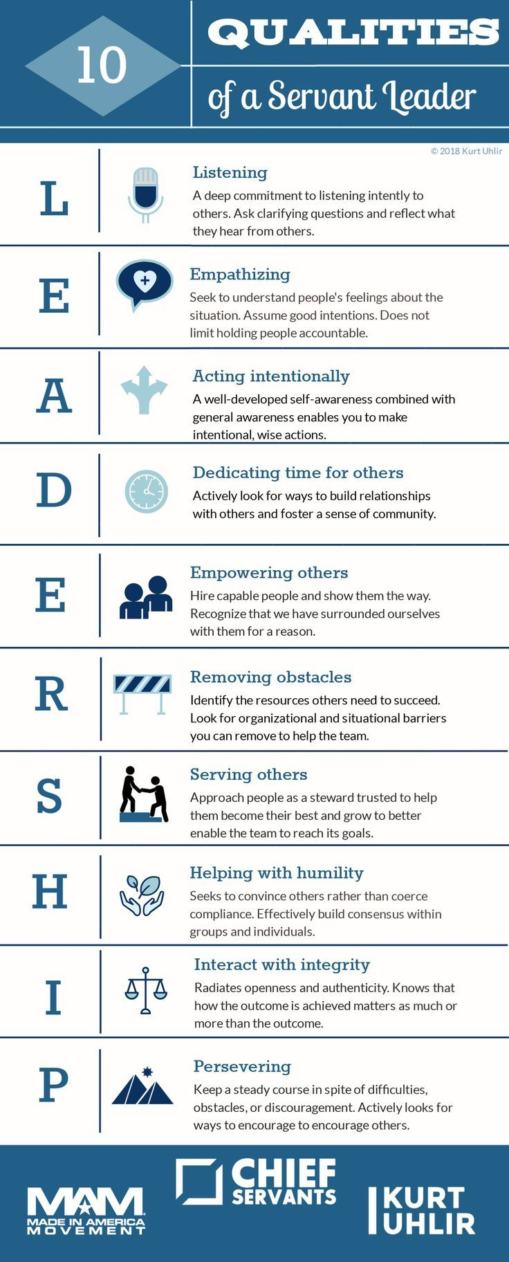 10 Qualities of a Servant Leader {Infographic