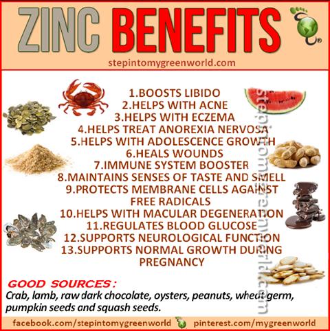 zinc vitamin benefits