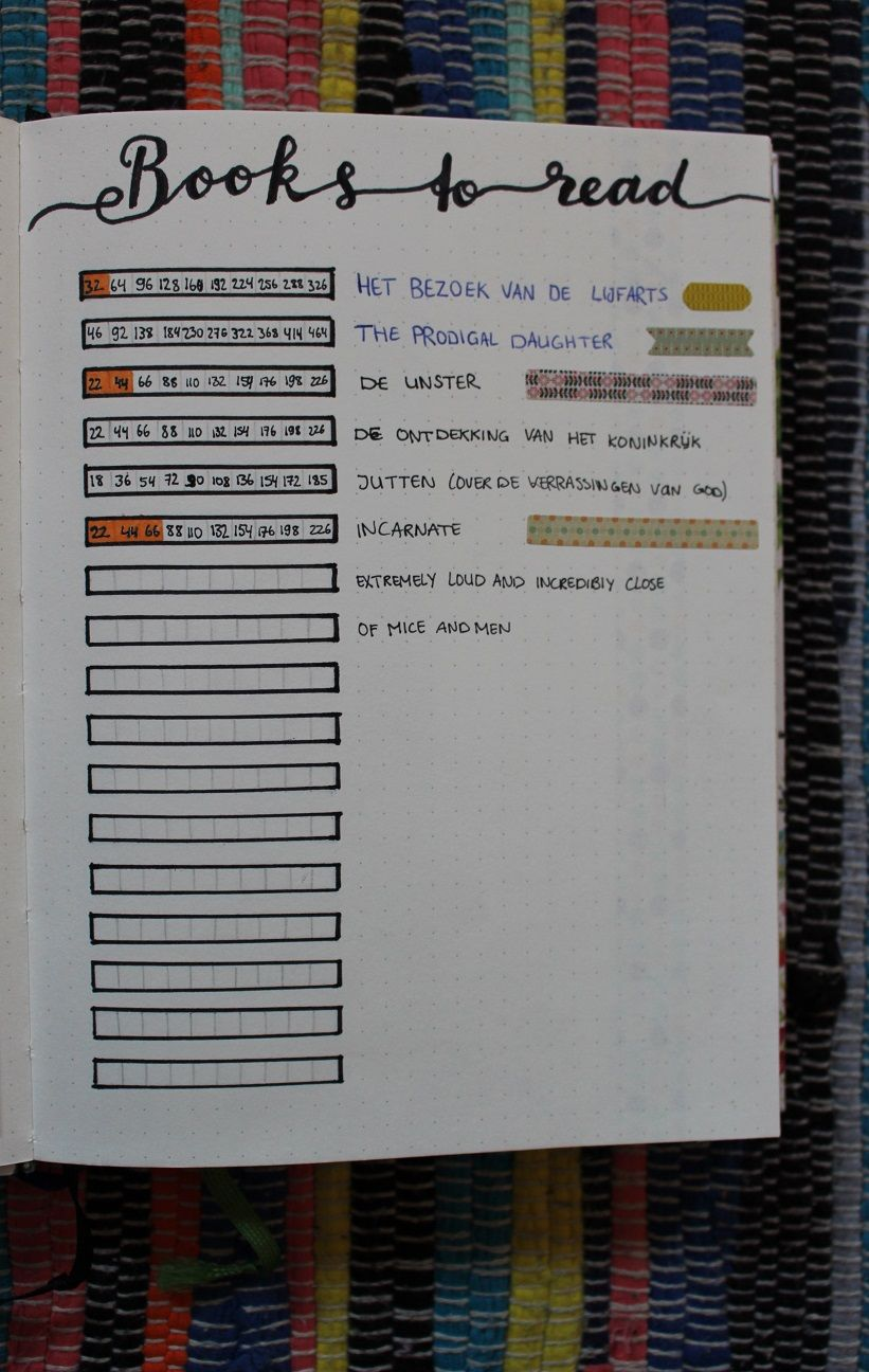 my books to read bullet journal page my way of keeping track of the
