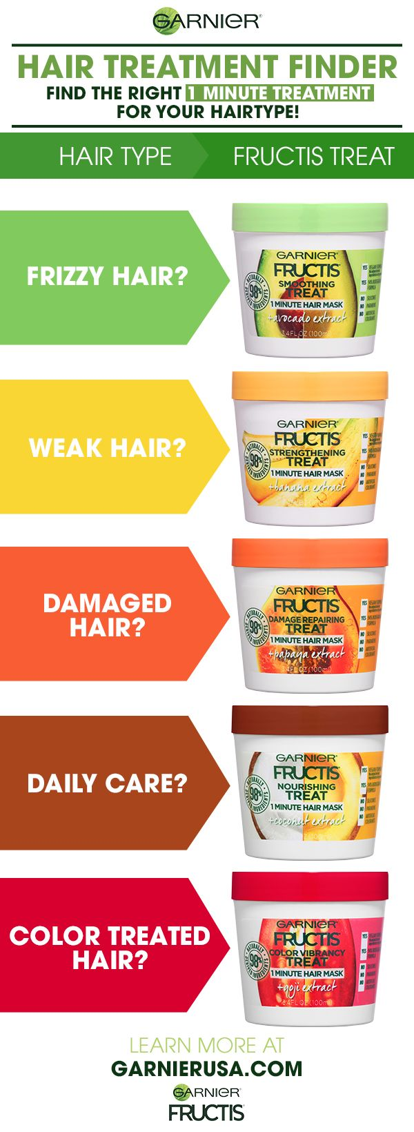 Repair Hair With Garnier Fructis Treats Which Offer Hair Care