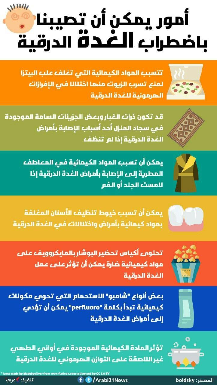 اضطراب الغده Health Advice Health Info Thyroid Health
