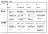 Easy essay on education