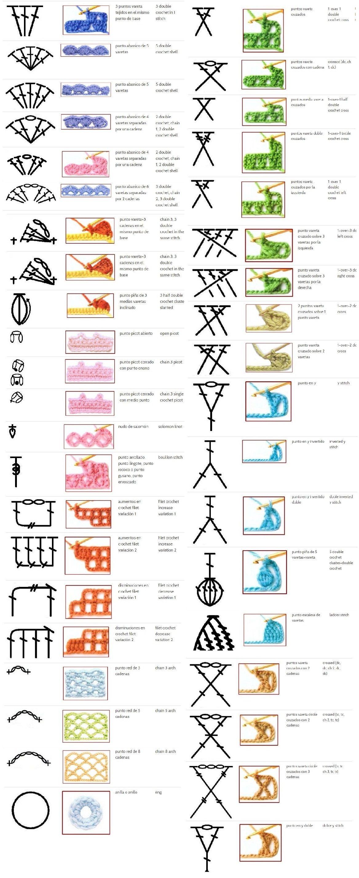 Basic Crochet Stitches Part 2 | For the Needles | Pinterest