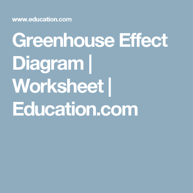 Greenhouse Effect Diagram Matching worksheets, Alphabet