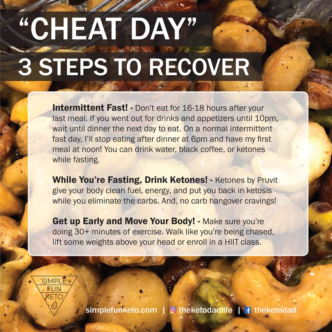 How To Recover From A Cheat Day Eat Keto Meal Plan Keto Diet Recipes