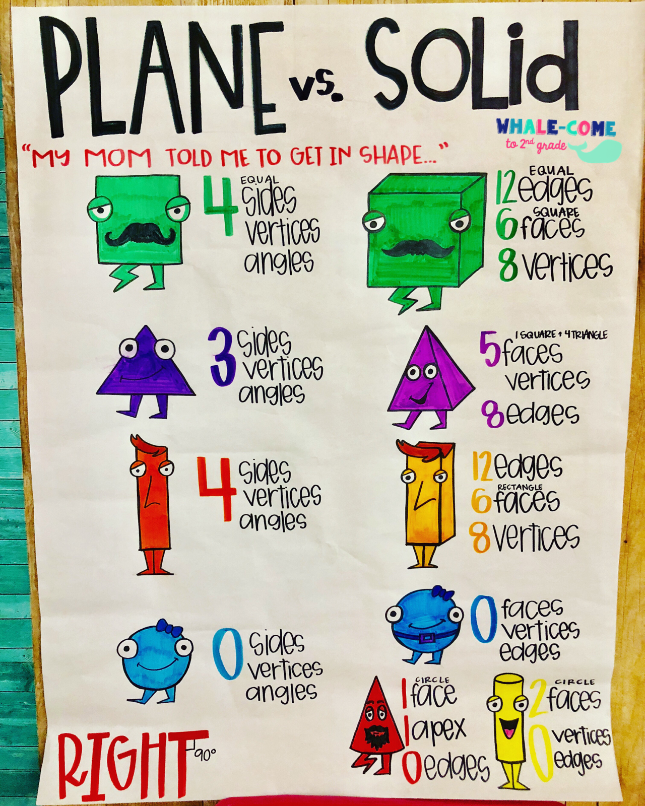 Flocabulary Inspired Attributes Of Plane And Solid Figures