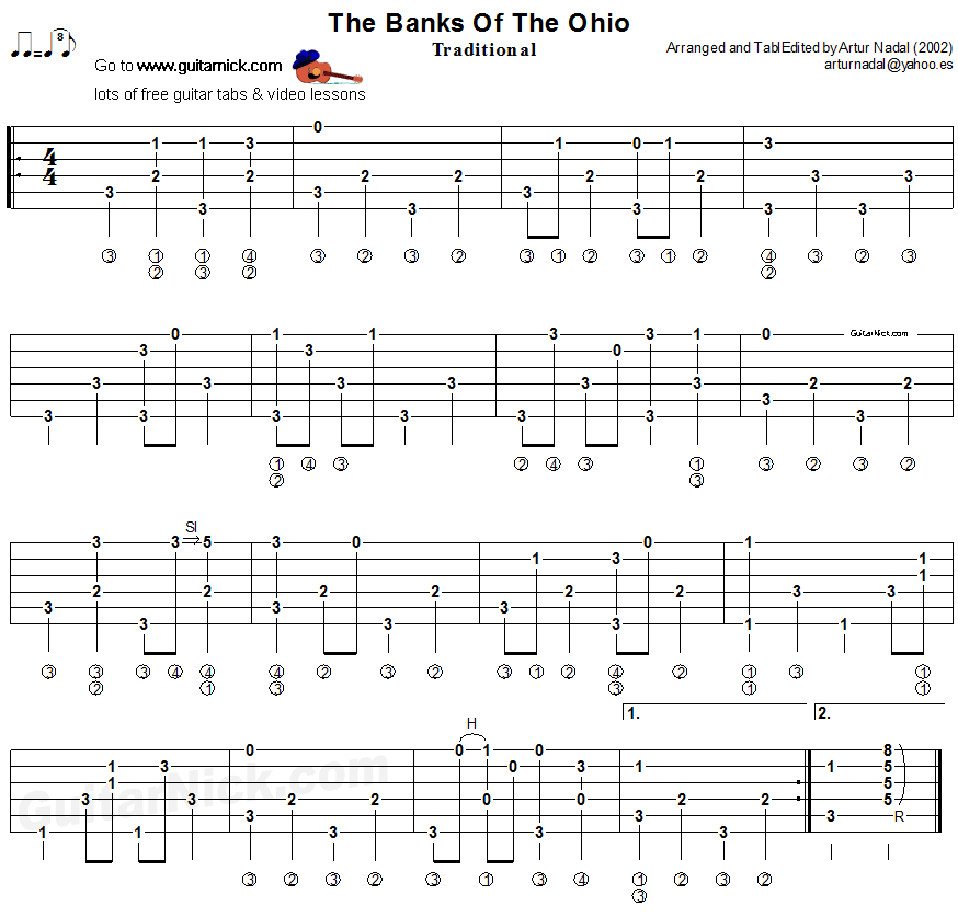 the banks of the ohio acoustic fingerpicking guitar tab songs pinterest guitar tabs. Black Bedroom Furniture Sets. Home Design Ideas