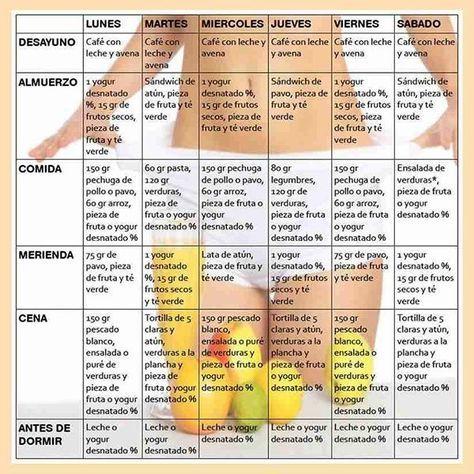 Dieta para atleta perder peso rapido