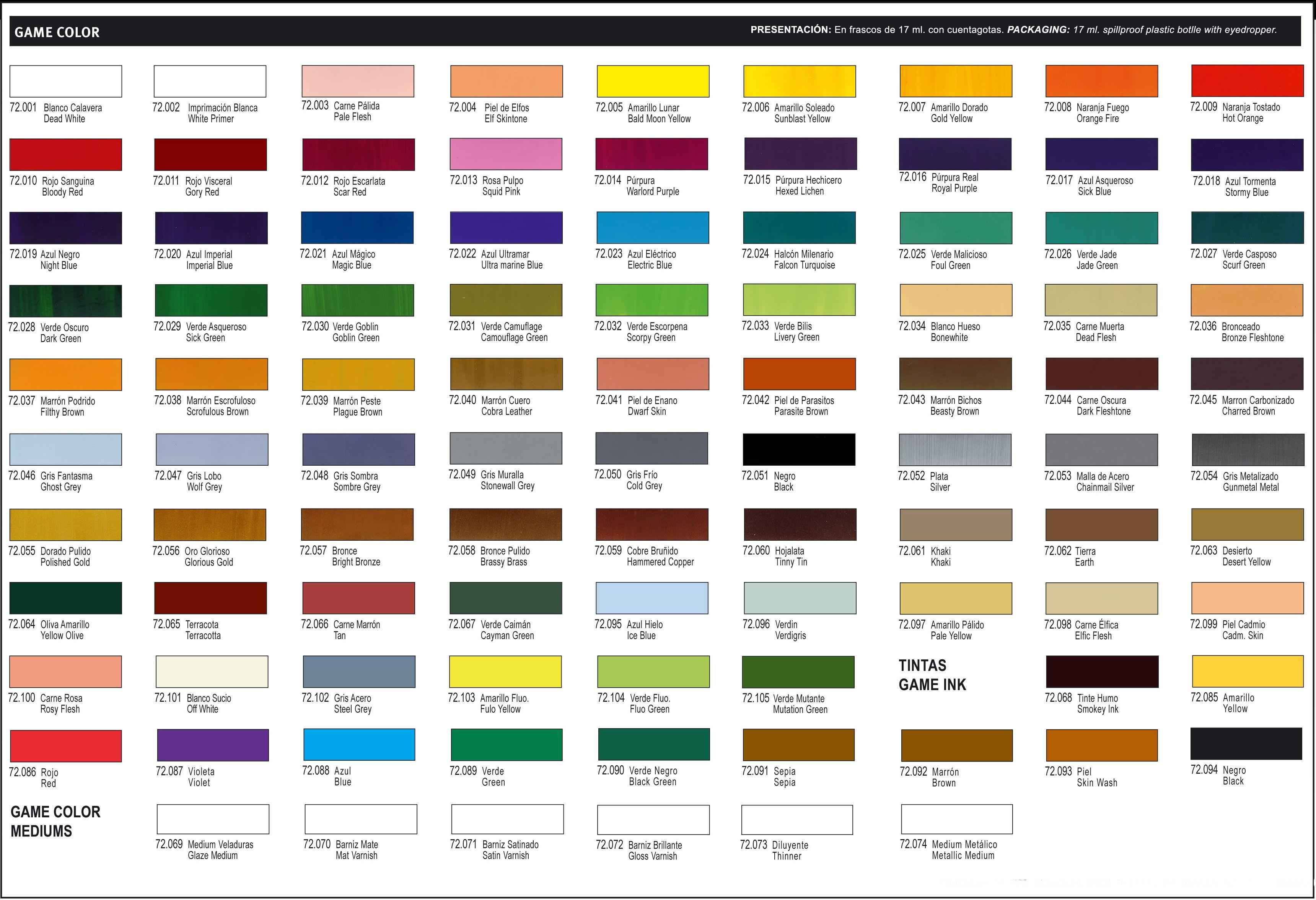 Casas cocinas mueble catalogo de colores clase de for Tabla colores pintura