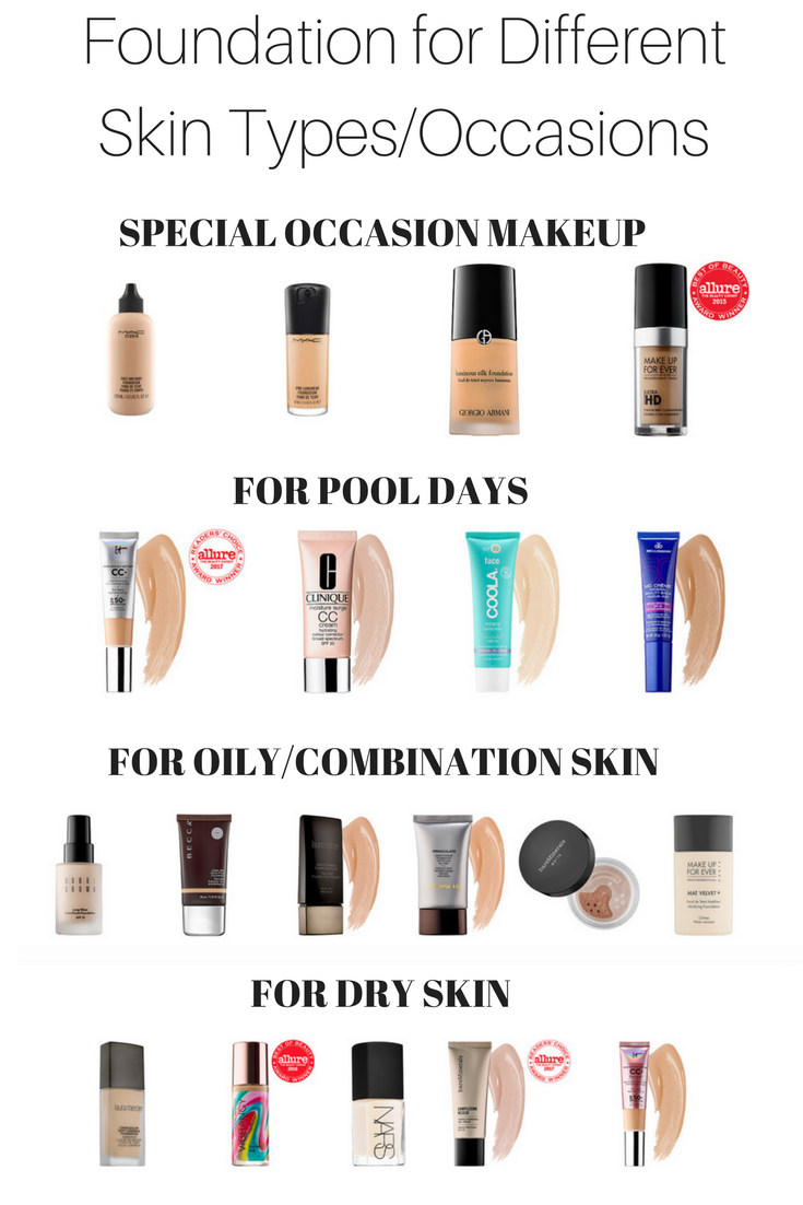 Why I Wear Different Foundations Best makeup products