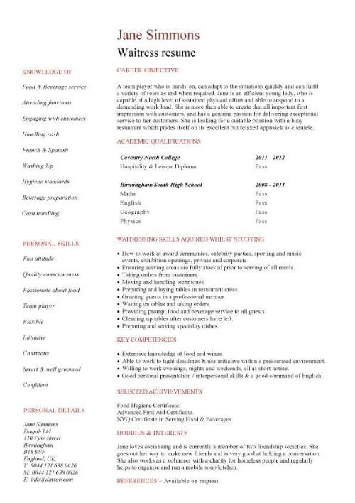 no experience waitress resume