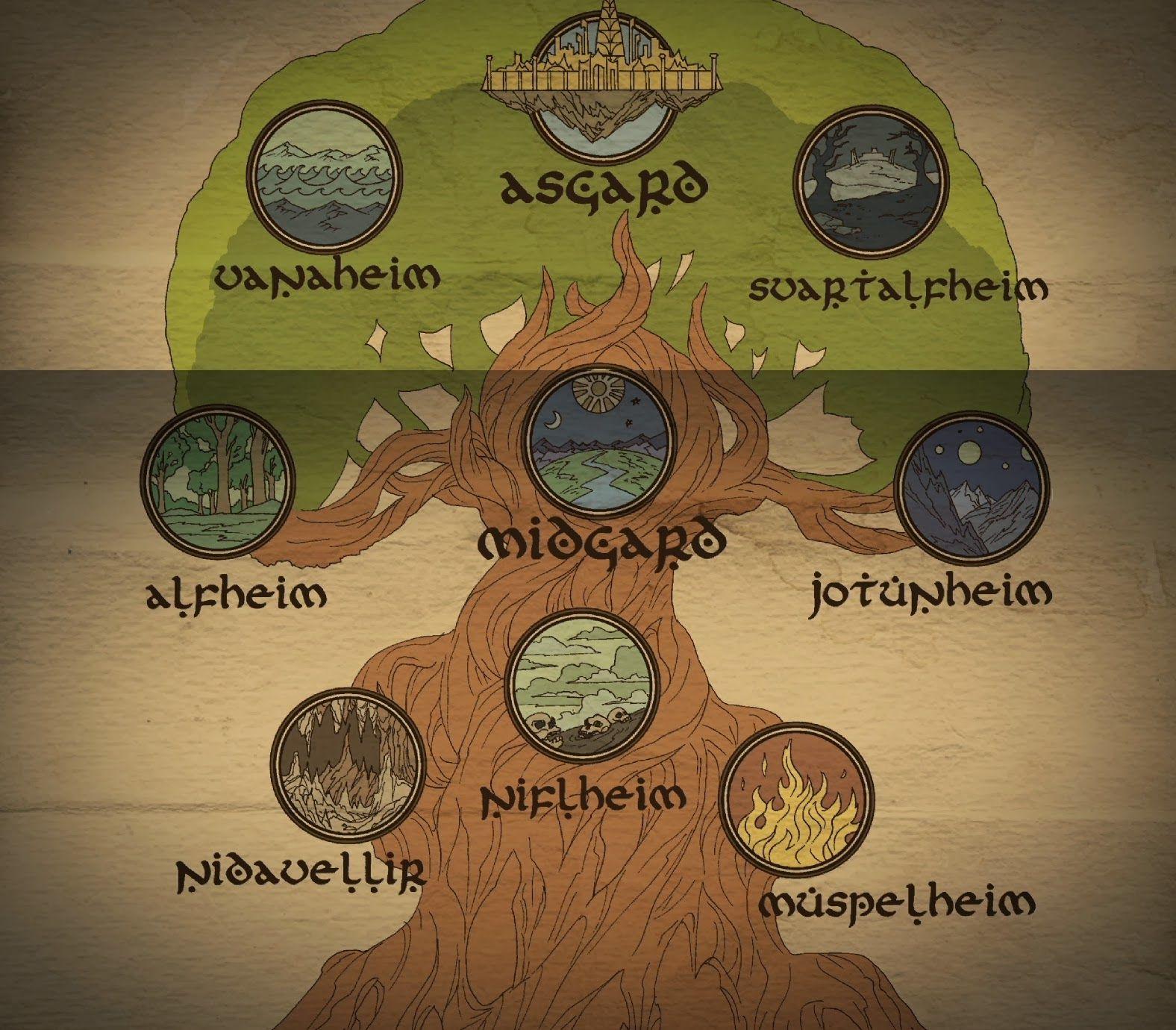 Norse Mythology Asgard