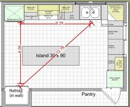 island design traffic work triangle kitchen layout plans kitchen triangle on kitchen remodel plans layout id=60078