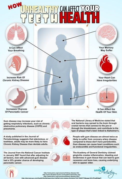 23++ Can osteoporosis cause breathing problems information