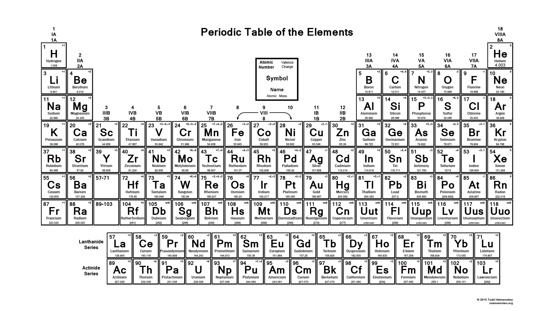 Black And White Printable Periodic Table Chart With Oxidation States