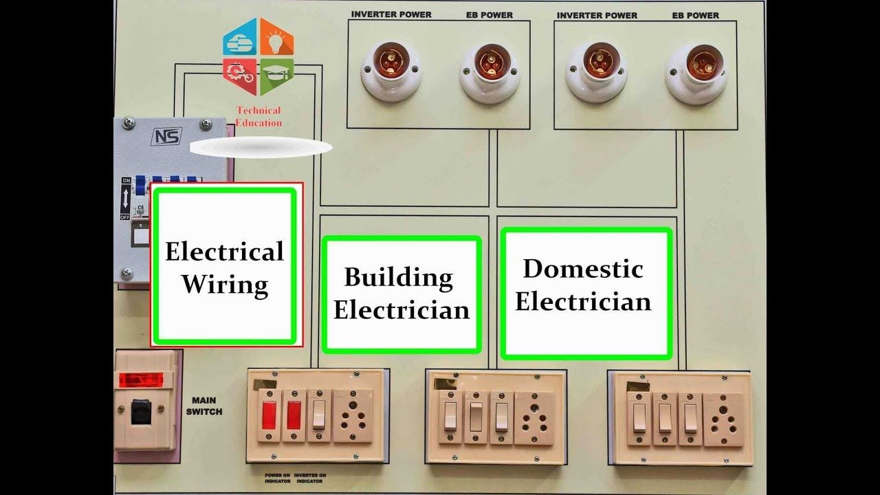 electrical wiring lecture no 01 course outline in urdu hindi [ 1280 x 720 Pixel ]