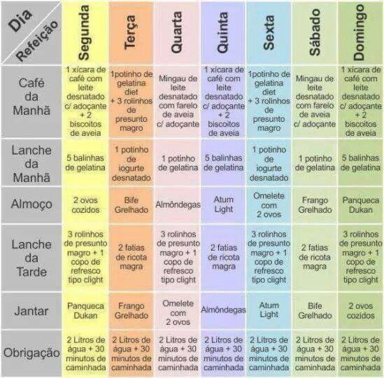 Diario De Uma Noiva De Dieta Fat To Fit Cardapio Semanal Dieta