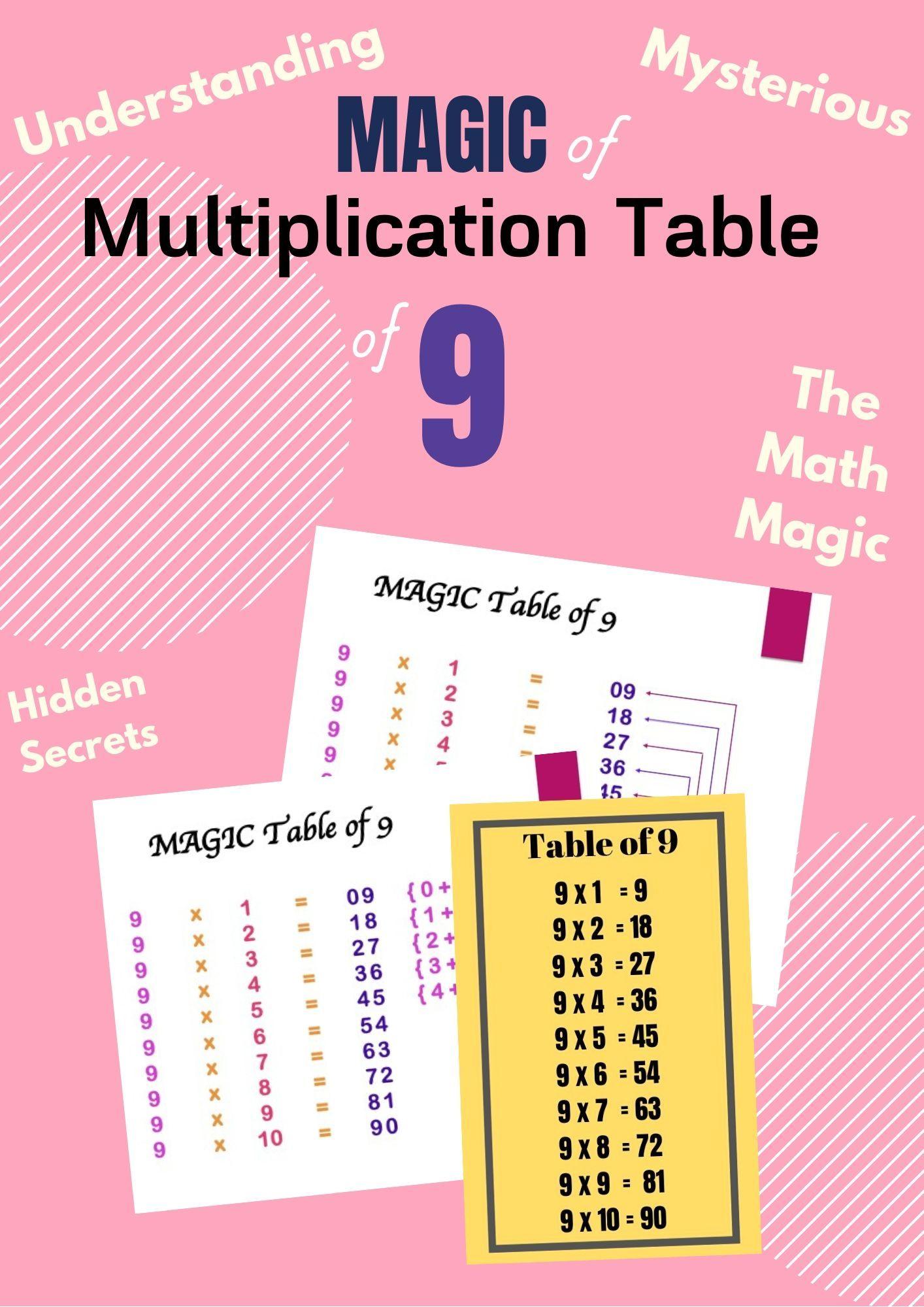 Tricks To Memorize Math Tables