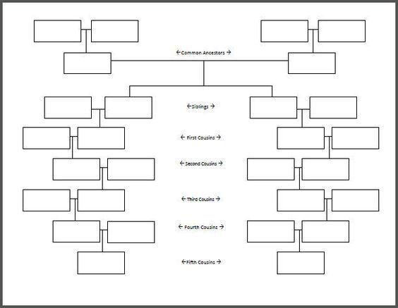 Family Tree Templates For Children  Family Tree Chart Family