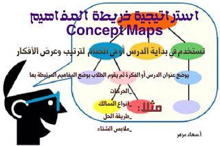 أهم الاستراتيجيات المستخدمة داخل الفصل الجزء الاول Active Learning Strategies Teacher Stickers Learning Activities
