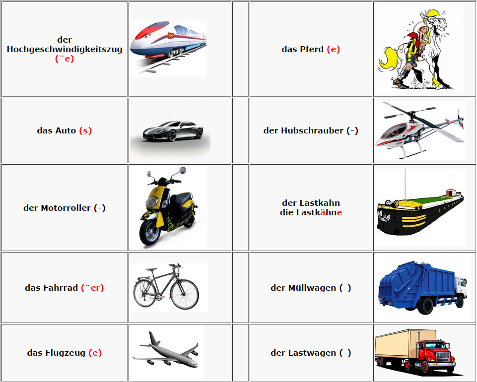 German Vocabulary - Transports | Learn german