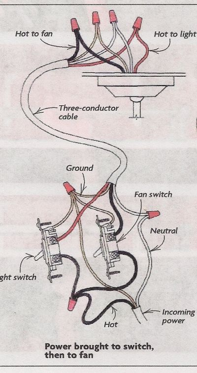 how to wire a fan/light switch