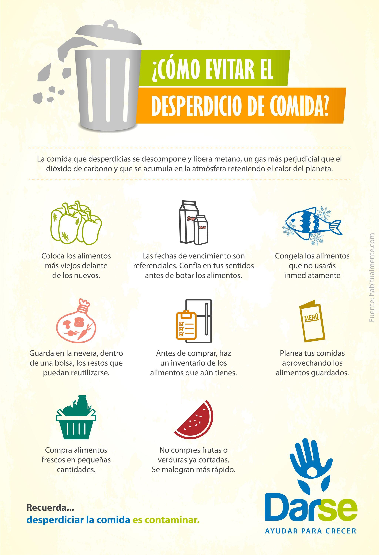 #DARSEinfografía: ¿Cómo evitar el desperdicio de comida ...