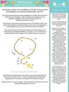 how to pray the rosary! prayers, mysteries with bible passages and a diagram  of a rosary!