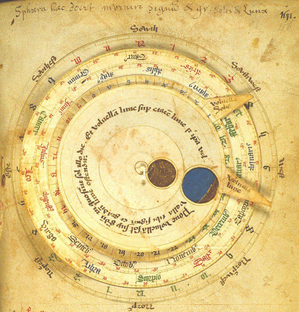 ancient astronomy symbols - 965×1007