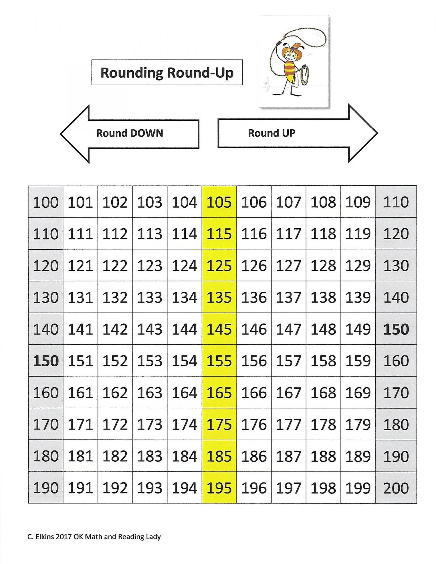 Number Lines And Rounding
