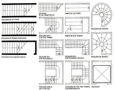Trazo De Escaleras Croquis Arquitectonico Diseno Arquitectonico Simbologia Arquitectura Planos Arquitectonicos