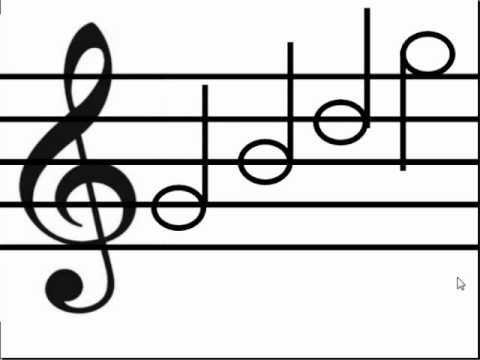 Learning Music Notes Exercises Learning Music Notes Youtube