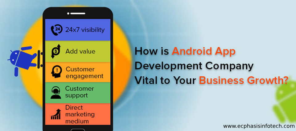 WEB DESIGNING COMPANY IN CHENNAI Android app development