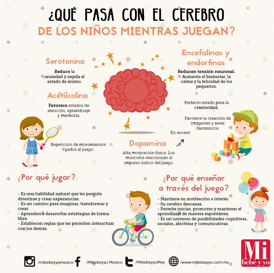 La Importancia Del Juego Playing Babys Maternity Educacion Emocional Infantil Psicologia Infantil Educacion Emocional