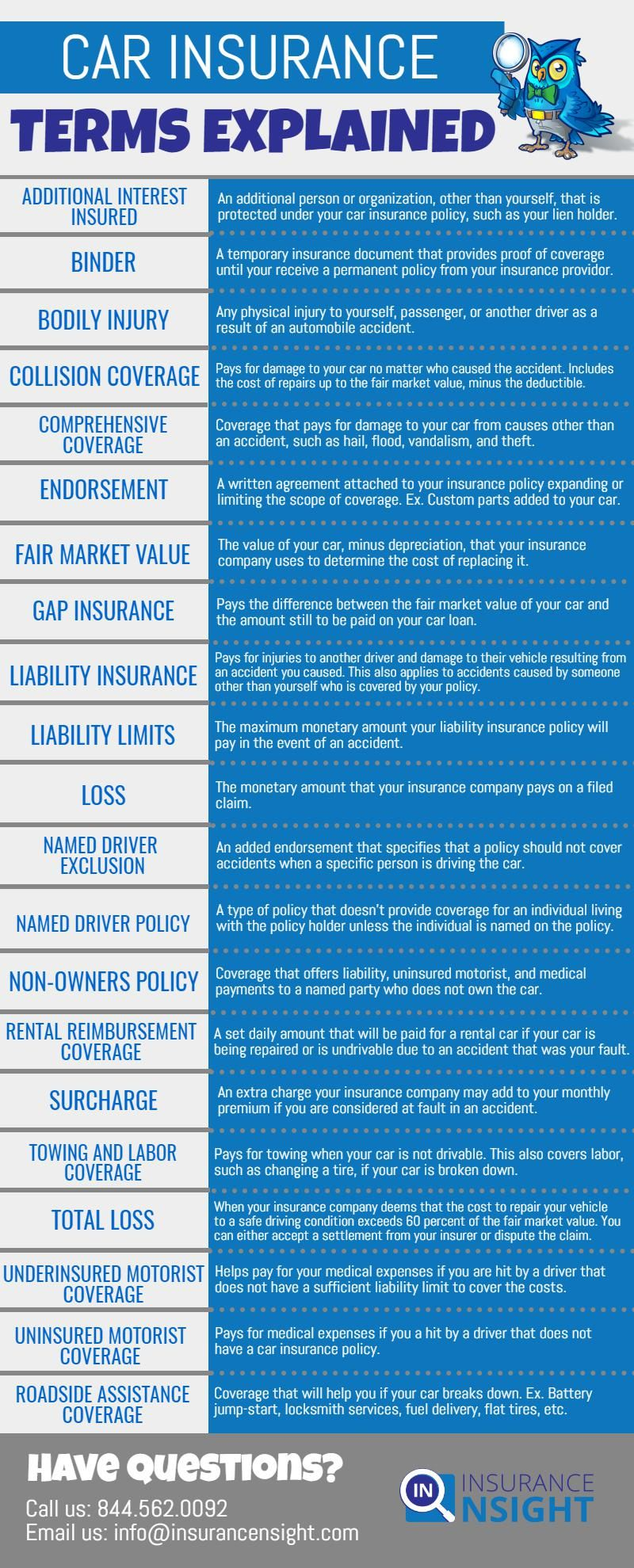 Car Insurance Insurance Nsight Home And Auto Insurance