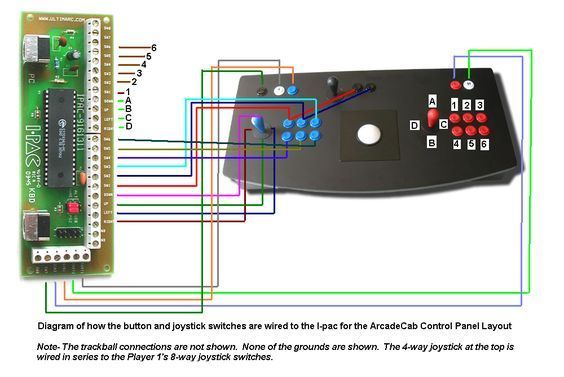 ArcadeCab MAME Cabi Plans 2: Wiring the Control Panel