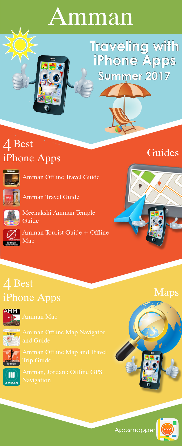 Amman Iphone Apps With Images Travel App Best Travel Apps