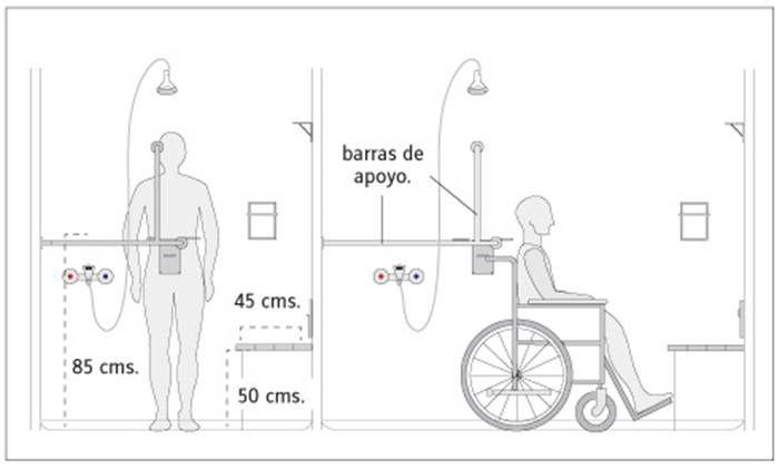 Diseno de ba o para discapacitados dise o de ba os para - Silla ducha minusvalidos ...