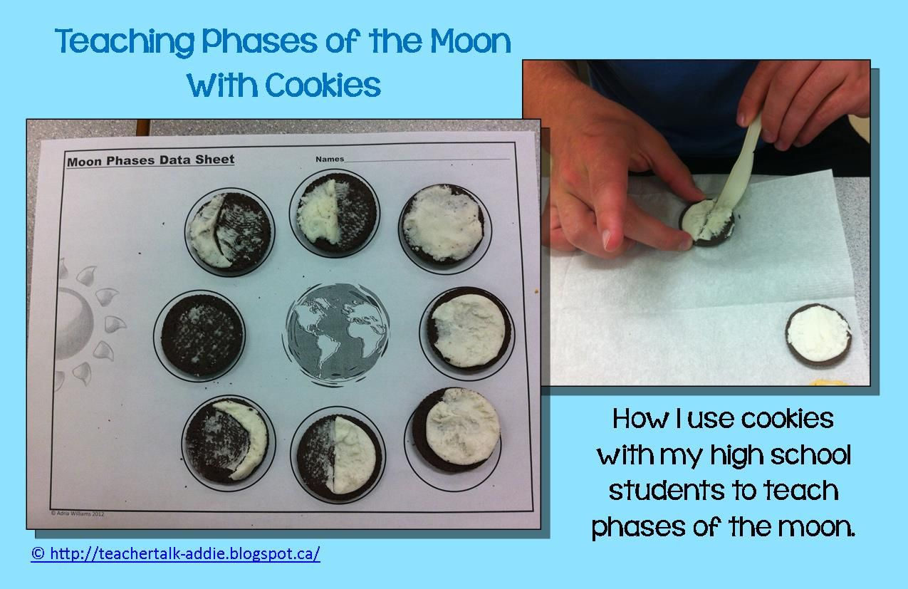 Teaching With Cookies In A Middle High School Classroom My Students Love This Moon Phases