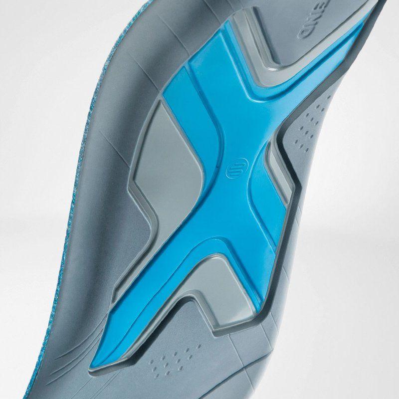 Einlagen Bauerfeind Sports Insoles Run & Walk - Unterstützt und schont den Fuß beim Laufen, Wandern und WalkenDie Sporteinlagen Run & Walk sorgen für einen weichen und schonenden Auftritt beim Laufen, Wandern und Walken. Sie unterstützen den Bewegungsablauf und erhöhen den Komfort in den Sportschuhen. Und so helfen die Sporteinlagen: Der flexible Einlagenkern stützt und führt den Fuß von unten. Das innenliegende X-förmige Modul macht seinen