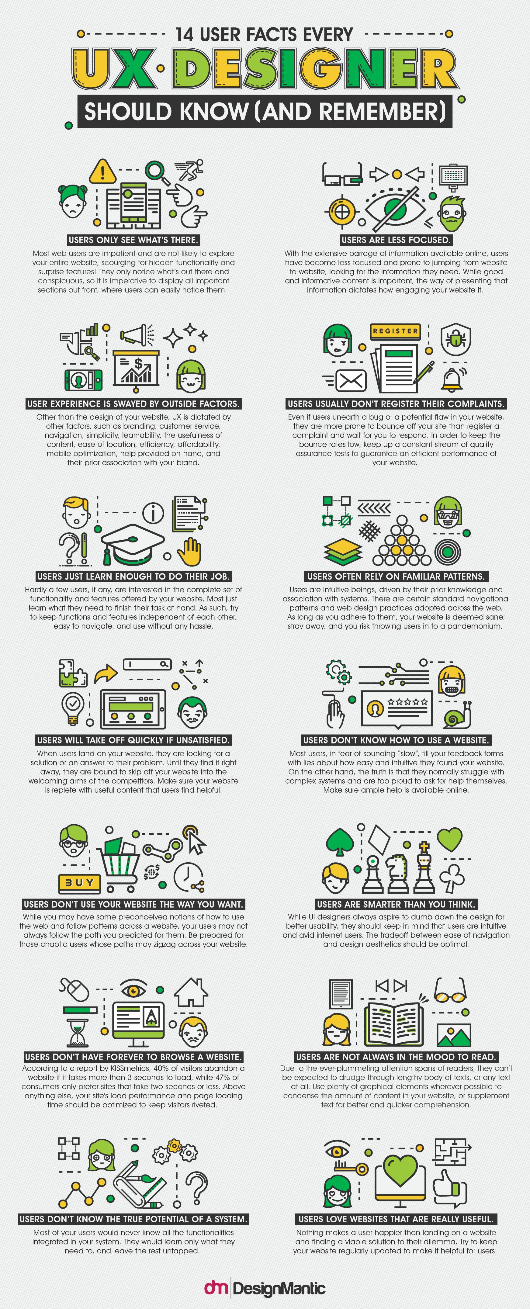 14 Facts UX Designers Should Know | DesignMantic: The Design Shop