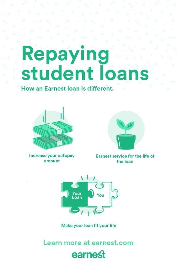 Refinance federal student loans through government