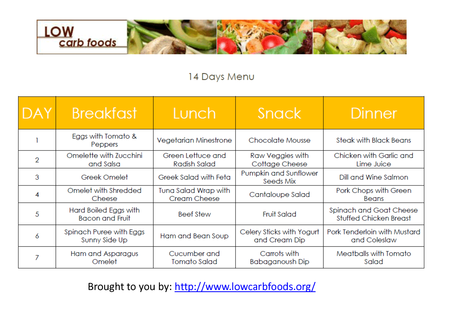 Free Low Carb Diet Plan | Low Carb 2 week Menu in 2019 ...