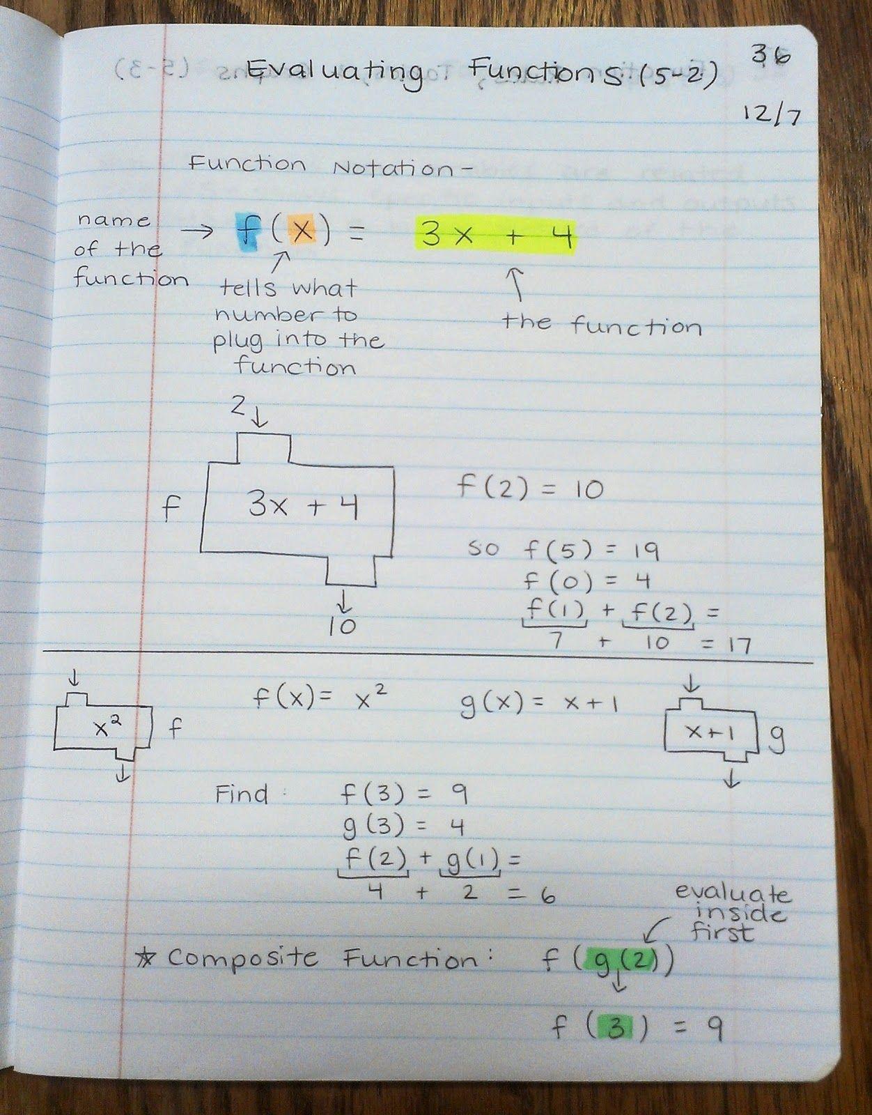 Everybody Is A Genius Teaching Functions Standard2