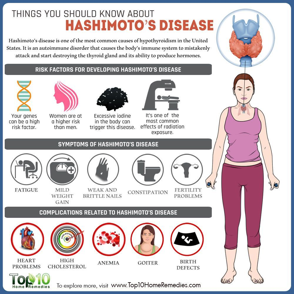 Things You Should Know about Hashimoto's Disease | Thyroid