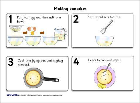 Pancake recipe sheet sb1205 sparklebox pancake day for Basic cake recipe for kids