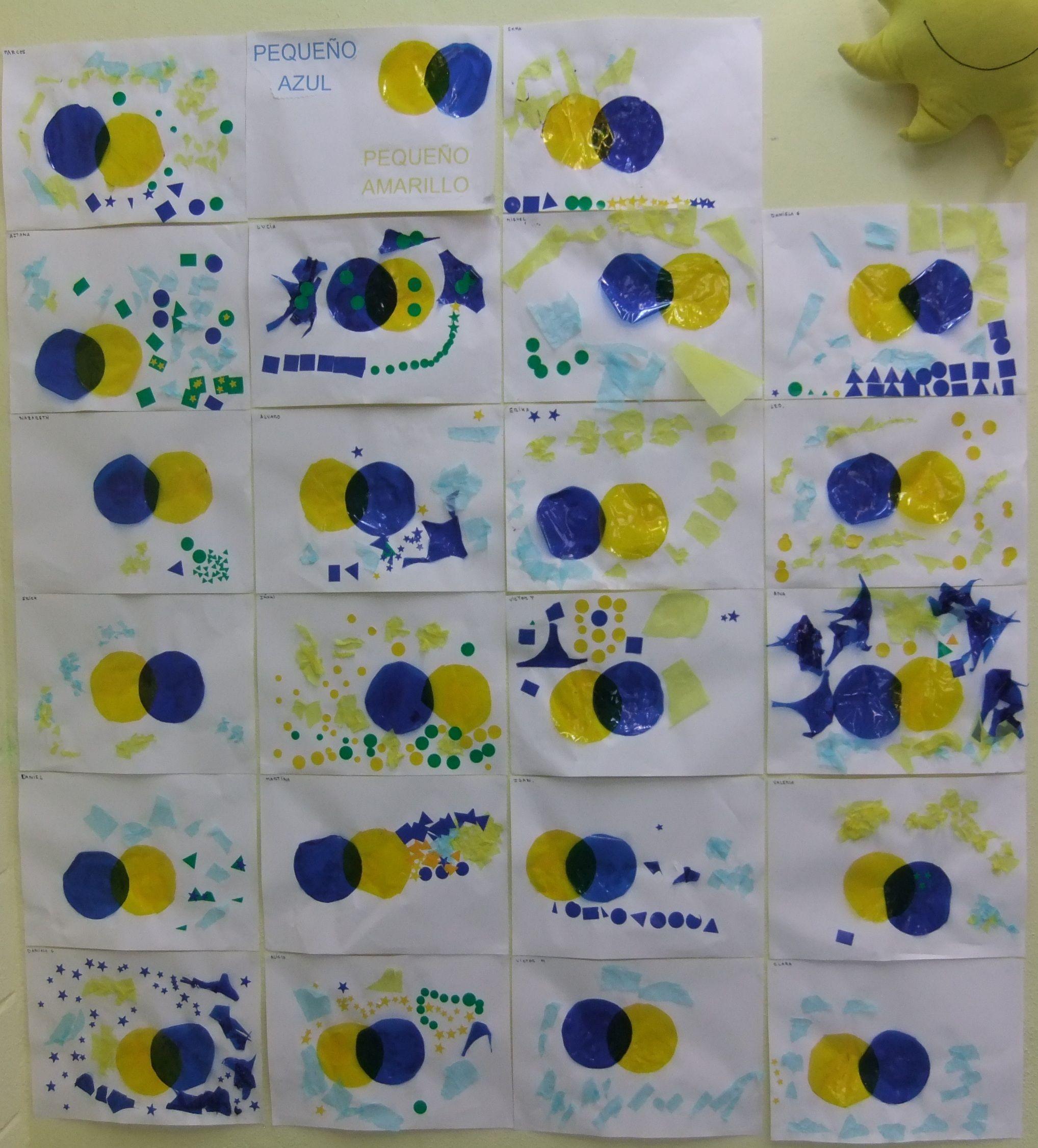 Trabajo Creativo A Partir Del Cuento Pequeno Azul Pequeno