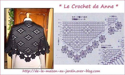 gráfico   crochet da net graficos e passo a passo   Pinterest