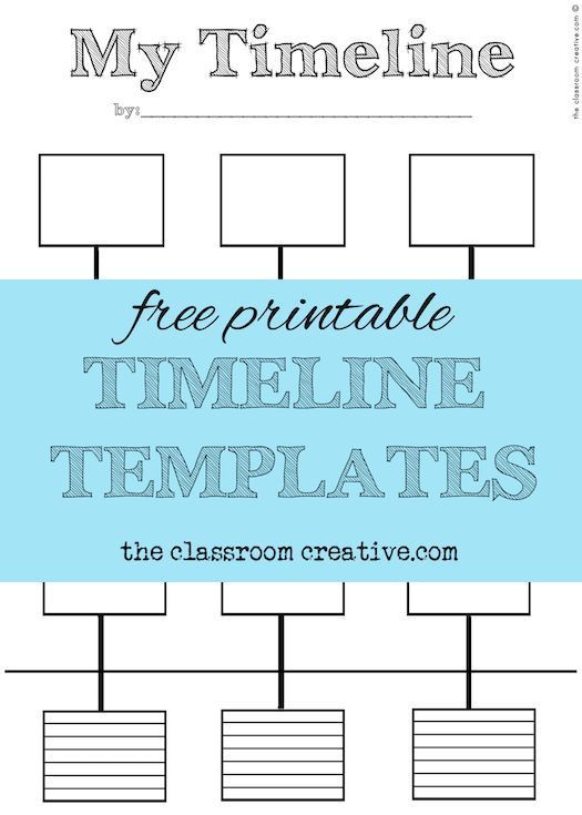 free printable timeline templates theclassroomcreative Trip - timeline spreadsheet template