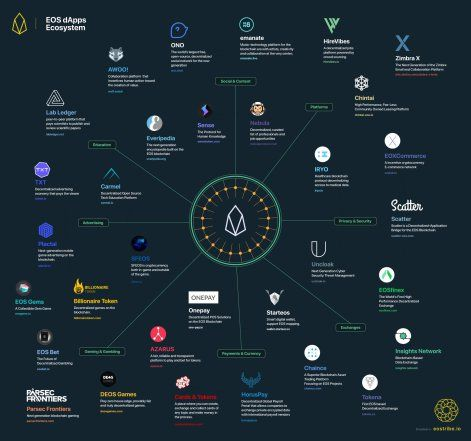Current prices of all cryptocurrency